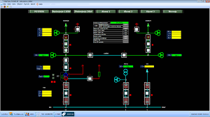 scada system for industrial and utilities automation