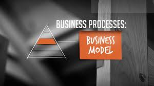 the art of startup finance business processes your business