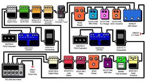 18 homemade pedal board design let s see you pedalboard