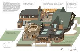 pictures why is frank lloyd wright important free home designs
