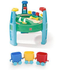 step 2 plastic train table step2 children s transportation station toys recalled parenting