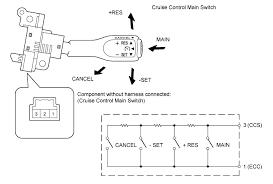 p0591 u2013 cruise control system multi function switch input b