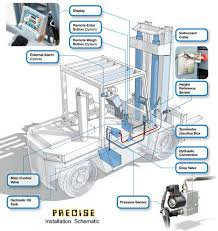 forklift controls diagram pictures nissan forklift parts manual