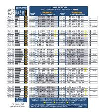 best hunting and fishing times solunar table calendar fishing calendars best times to fish catch bass bassmaster