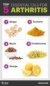 foods that make rheumatoid arthritis worse arthritis rheumatoid
