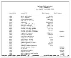 Monthly Balance Sheet Template 100 Fund Accounting Formerly Mip Fund Accounting Tips And