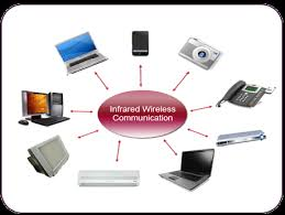 what is wireless communication technology and its types infrared