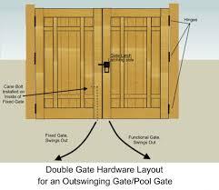 Double Swing Door Hinges Heavy Duty Double Swing Hinges For Doorsheavy Door