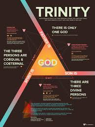 trinity father son holy spirit great info graphic the