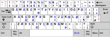 us international keyboard layout pound sign uk international united kingdom international keyboard zolid com