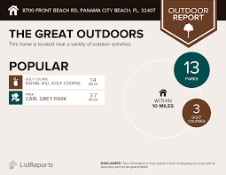 Panama City Beach Florida Map by Island Reserve Condos For Sale Panama City Beach Fl Real Estate