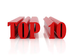 sales prospecting your own top ten list butch bellah speaker