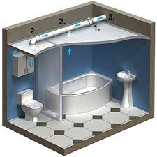 How To Install A Bathroom Exhaust Fan With Light Bathroom Light With Fan Andyoziercom Bathroom Ceiling Fans Small