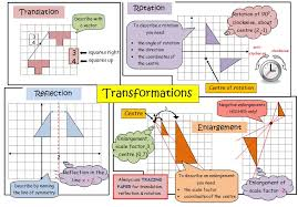 transformation math worksheets worksheets