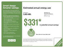 Average Utility Bill For 2 Bedroom Apartment Manhattan Apartments In West Chelsea Ava High Line