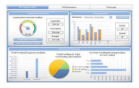 free marketing dashboard template excel u0026 pdf excel tmp