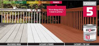 Grey Wash Wood Stain Gallery Of Wood Items by Storm System Wood Stain Deck Stain Exterior Stain Solid Stain