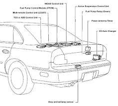 2005 Saturn Relay Wiring Diagrams Wiring Diagram For 2000 Buick Lesabre U2013 The Wiring Diagram