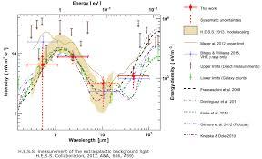 Singlek He Astronomy U0026 Astrophysics A U0026a