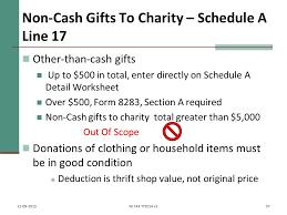 Clothing Donation Tax Deduction Worksheet Itemized Deductions Nj Property Tax Deduction Credit Pub 4012