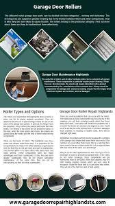 Overhead Door Maintenance by Door Repair Highlands Infographic