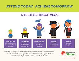 promotional materials attendance awareness month