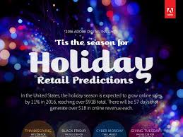 adobe black friday sale infographic 2016 holiday predictions