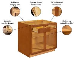 solid wood kitchen base cabinets kitchen kompact cabinets discount cabinets appliances