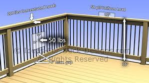 Handrail Design Standards Deck Railing Loads Railing Building Code