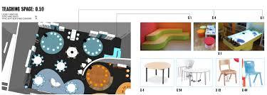 approach nvb architects