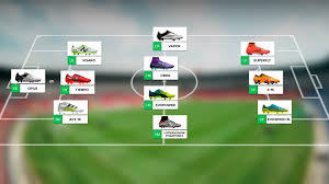buy football boots germany which football boots fit the specific
