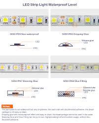 ip67 led strip lights led strip l source led strip decoration lighting pinterest