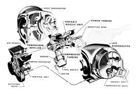 chrysler a 831 turbine in the early 1960s the most hemmings