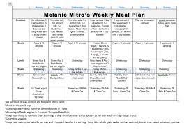 healthy eating diet plans www yatahay com
