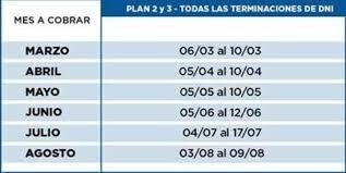 fecha de cobro pension no contributiva mayo 2016 la anses informó fechas de pago de los próximos seis meses