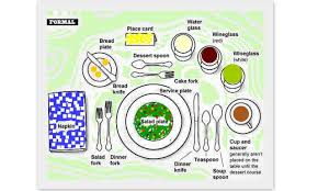 Setting A Table by Casual Lunch Table Setting