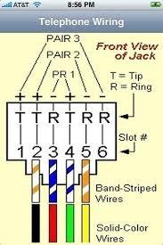 cat 3 phone wire diagram cat 6e wire diagram u2022 wiring diagram