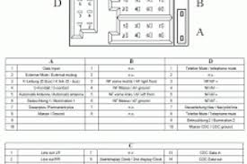 audi a3 8l wiring diagram pdf wiring diagram