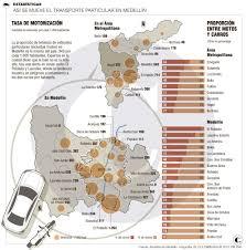 impuestos vehiculos valle 2016 cada 3 habitantes hay un vehículo rodando en medellín