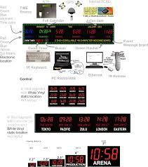time zone layout quote digital time zone led clocks displays dds
