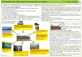 chambre agriculture seine maritime exceptionnel chambre d agriculture seine maritime 8 r233sultats