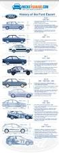 history of the ford escort 1 638 jpg cb u003d1422421376