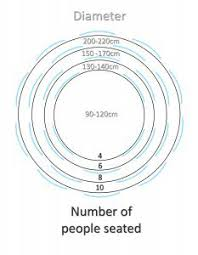round table number of seats how many people will you seat around a round dining table