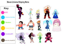 Meme Base - my steven universe ship meme base by dulcechica19 on deviantart