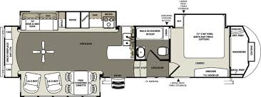 Forest River 5th Wheel Floor Plans Forest River Sandpiper 5th Wheels Floor Plans New U0026 Used Fifth