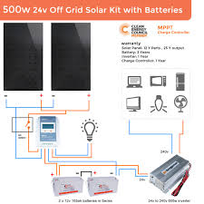 Panel Kit Homes Solar Panel Grid Tie Wiring Diagram Solar System Wiring Diagram