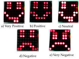 sensors free full text emotion bracelet a web service for
