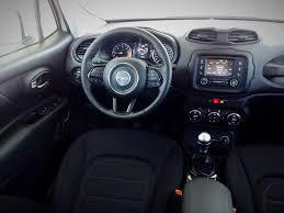 jeep renegade hatchback jeep renegade 1 6 multijet 120 acceleration throttlechannel com
