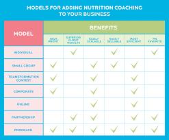 precision nutrition blog free articles u0026 infographics