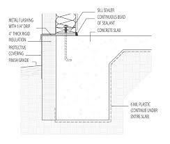 Exterior Basement Wall Insulation by The Best Way To Insulate A Foundation Greenbuildingadvisor Com